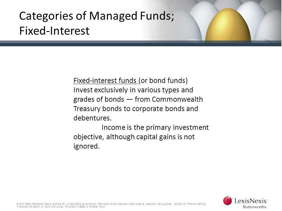 Categories of Managed Funds; Fixed-Interest