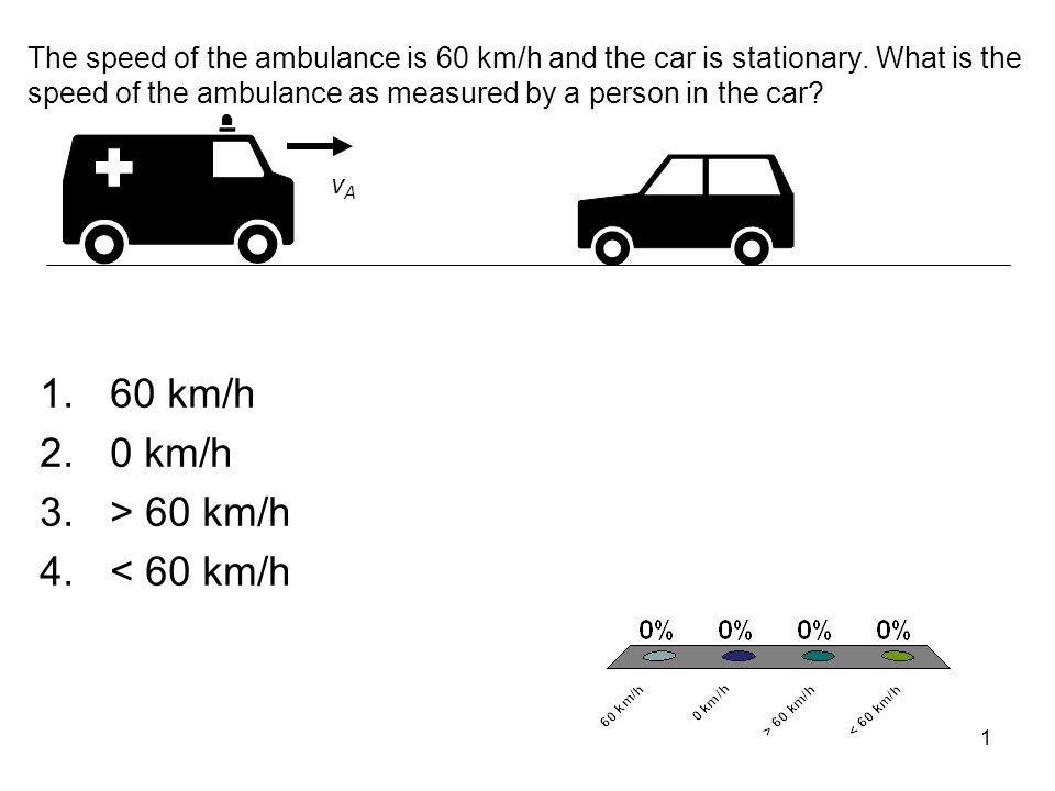 60 km/h 0 km/h > 60 km/h < 60 km/h