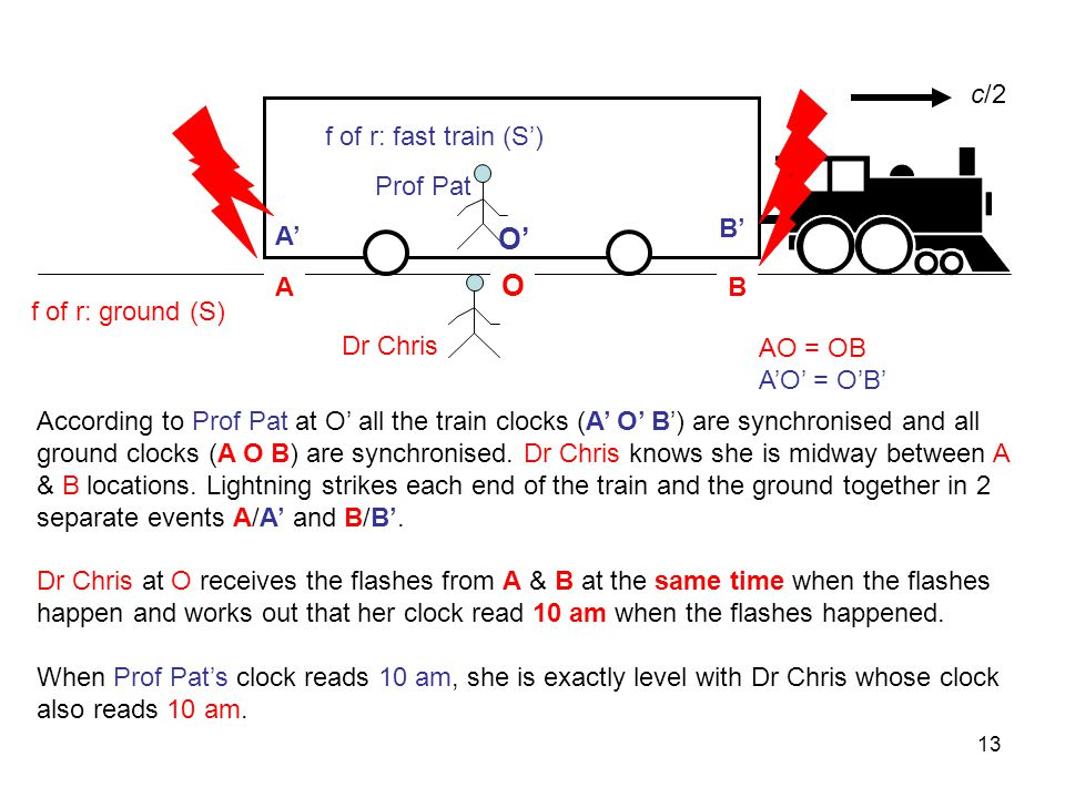 O' O c/2 f of r: fast train (S') Prof Pat B' A' A B f of r: ground (S)