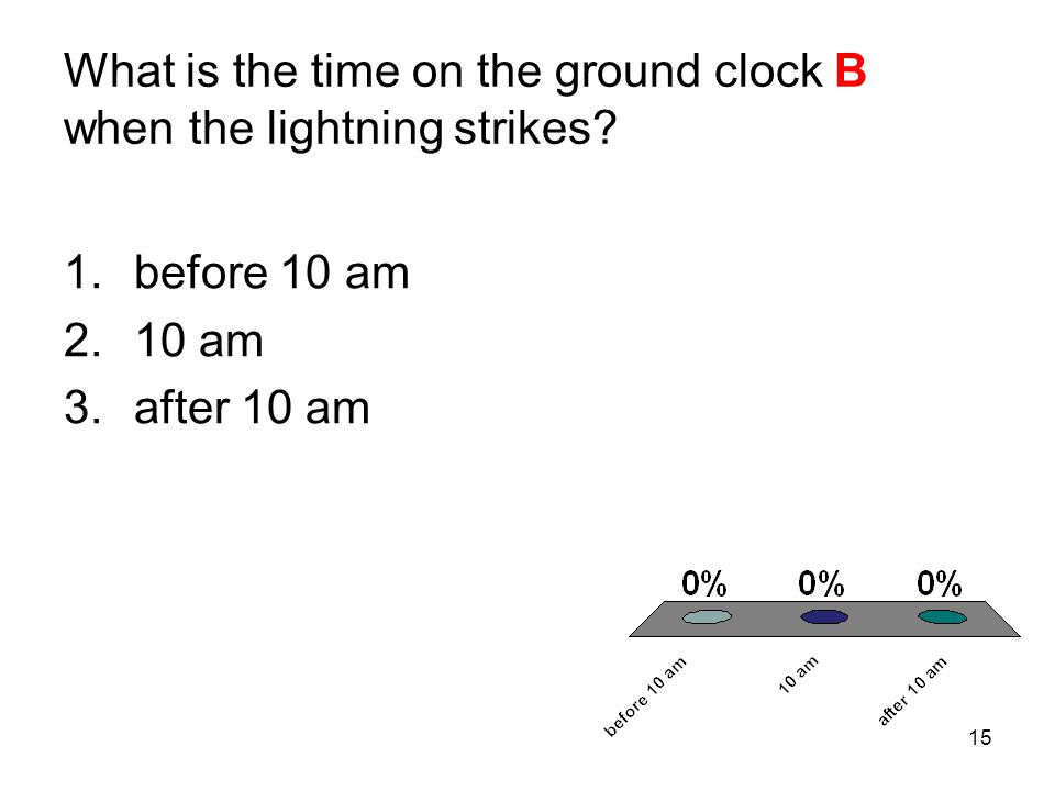 What is the time on the ground clock B when the lightning strikes