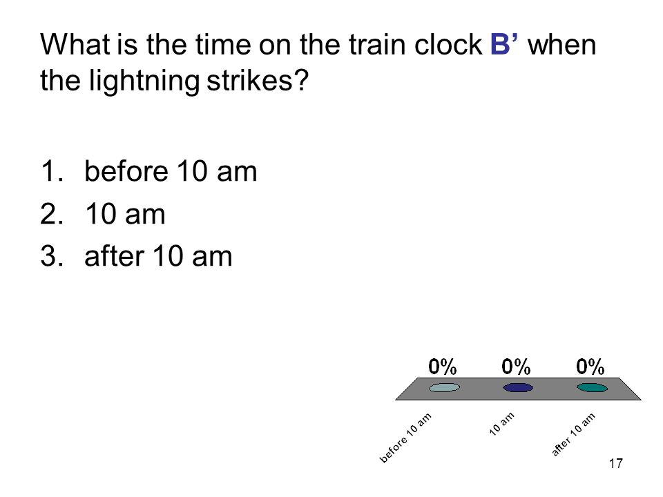 What is the time on the train clock B' when the lightning strikes