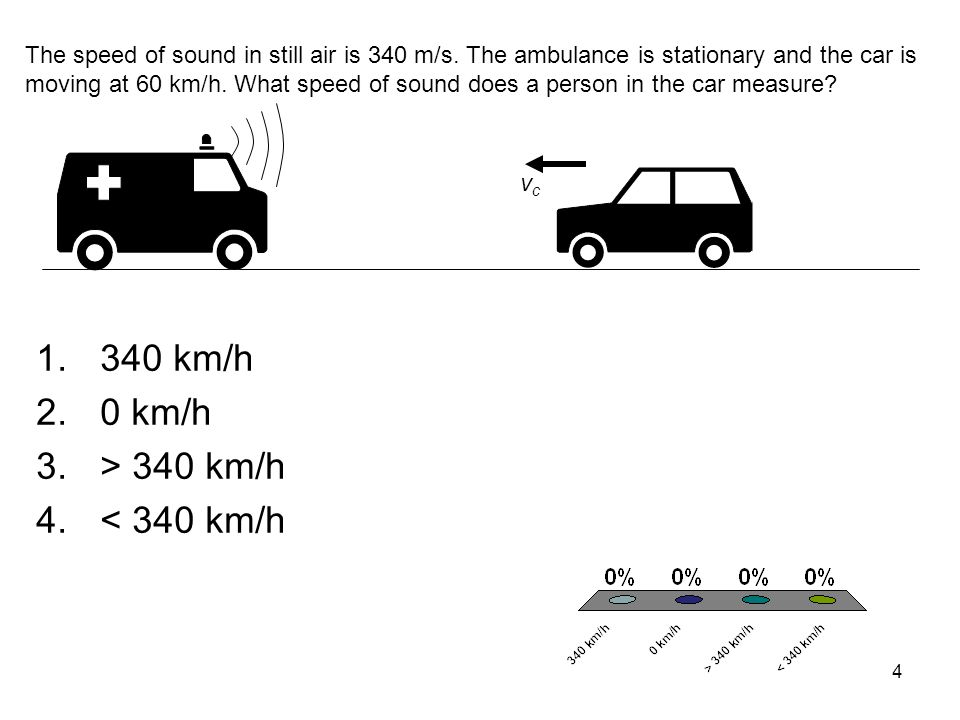 340 km/h 0 km/h > 340 km/h < 340 km/h