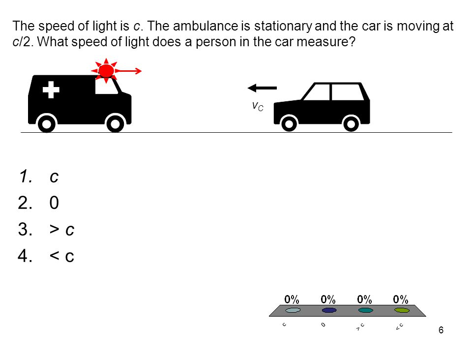 The speed of light is c. The ambulance is stationary and the car is moving at c/2. What speed of light does a person in the car measure