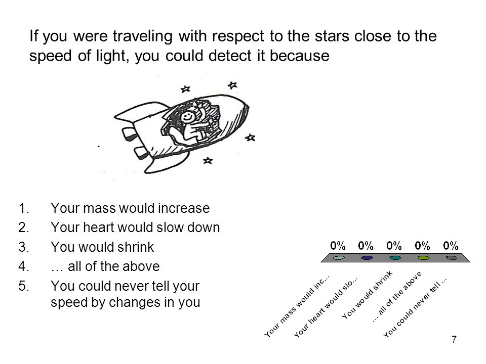If you were traveling with respect to the stars close to the speed of light, you could detect it because