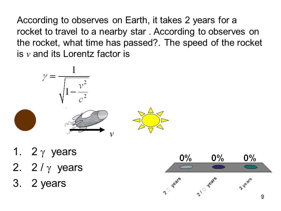 According to observes on Earth, it takes 2 years for a rocket to travel to a nearby star . According to observes on the rocket, what time has passed . The speed of the rocket is v and its Lorentz factor is
