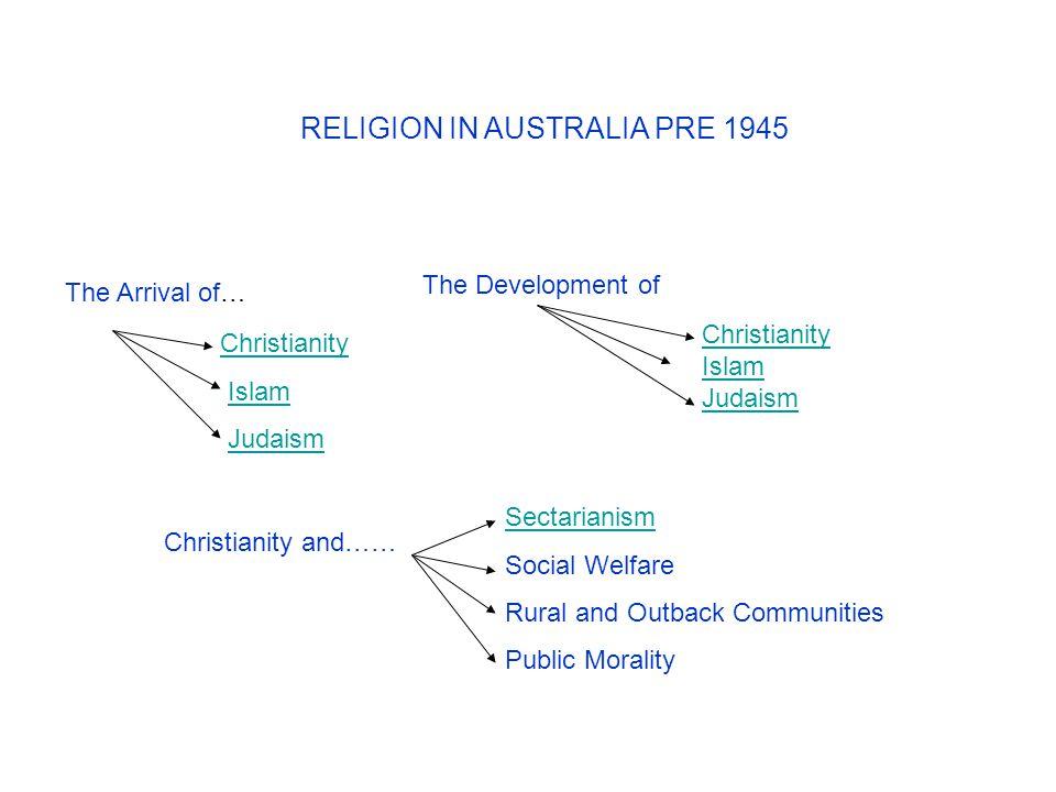 RELIGION IN AUSTRALIA PRE 1945