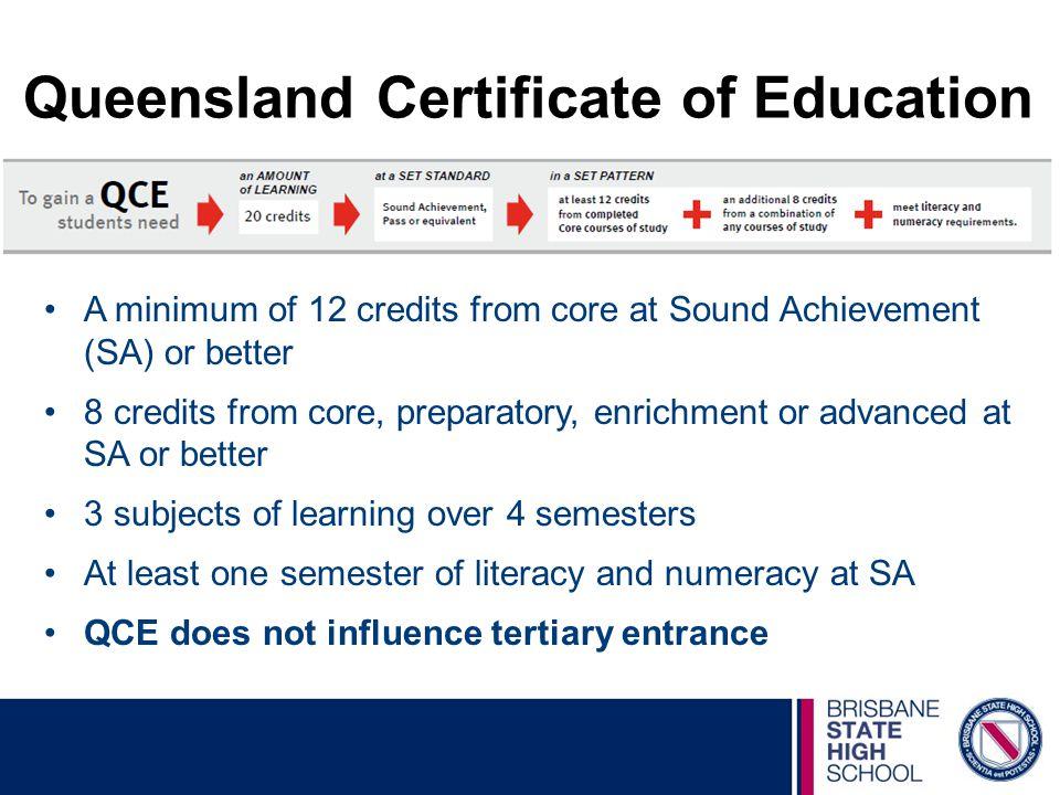 Queensland Certificate of Education