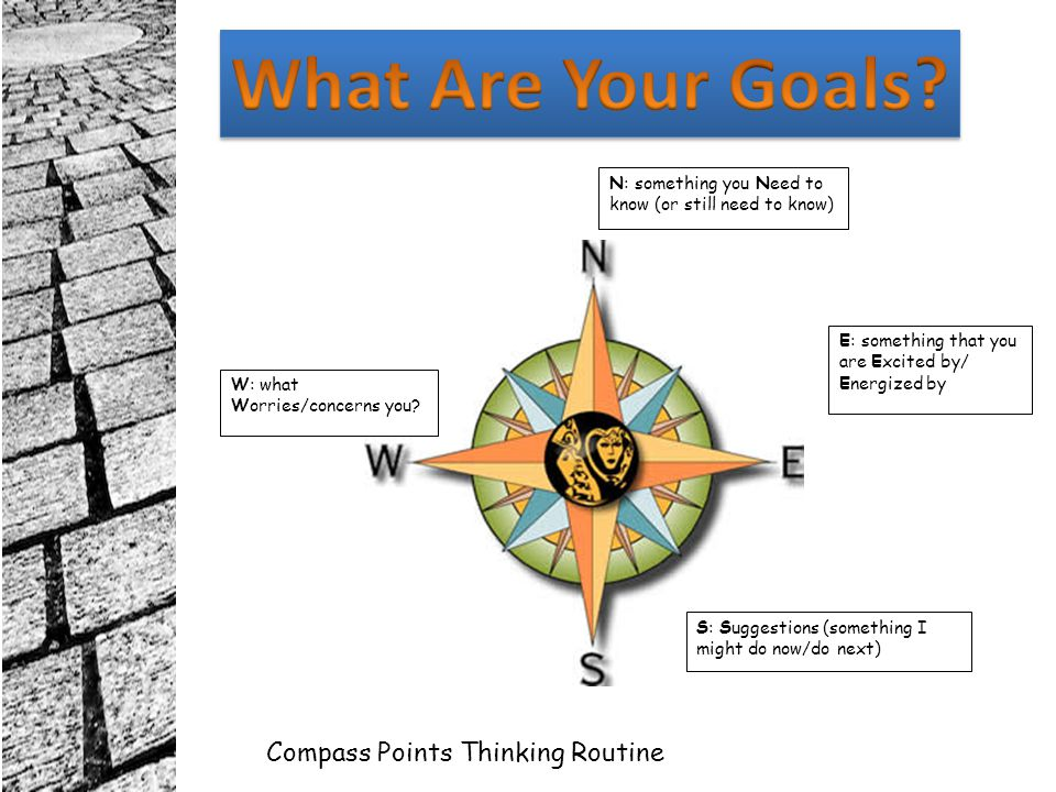 What Are Your Goals Compass Points Thinking Routine