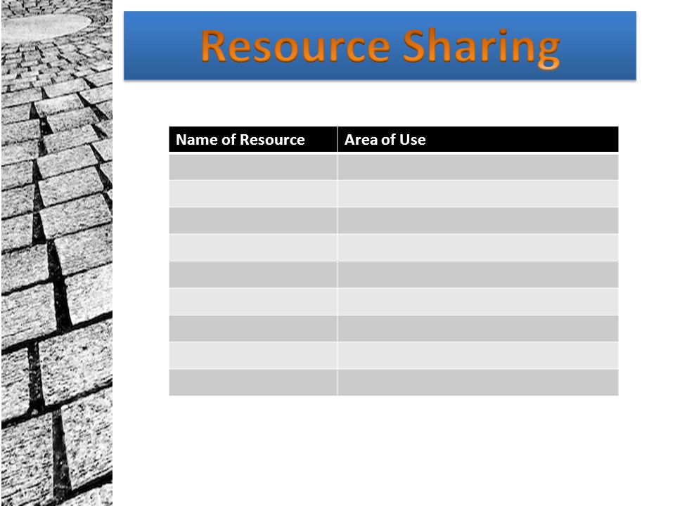 Resource Sharing Name of Resource Area of Use