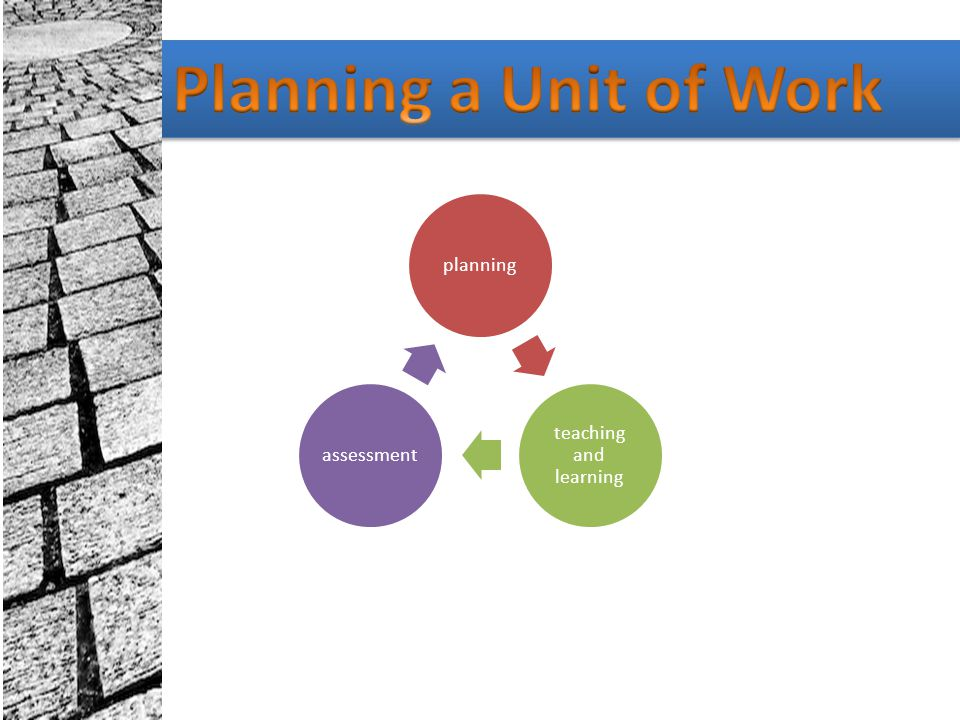 Planning a Unit of Work planning teaching and learning assessment