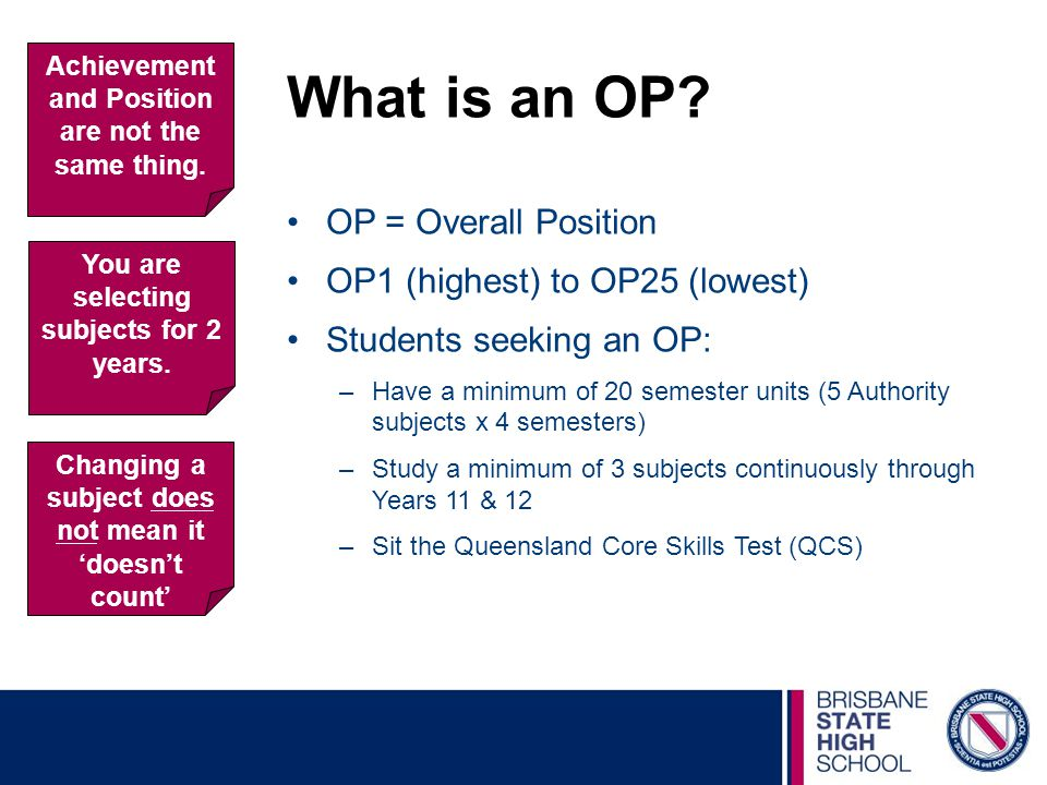 What is an OP OP = Overall Position OP1 (highest) to OP25 (lowest)