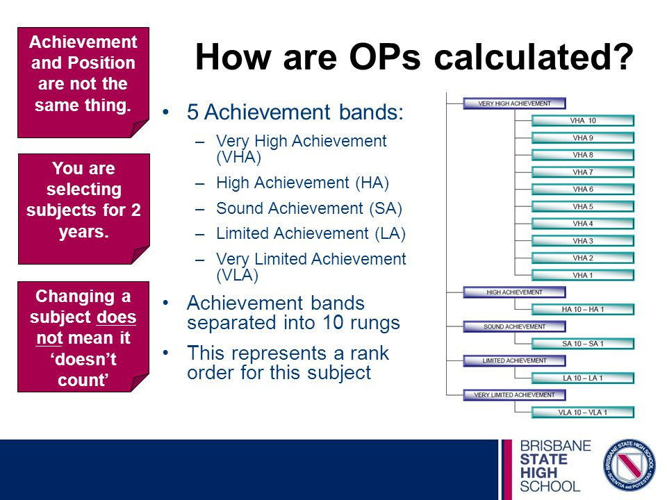 How are OPs calculated 5 Achievement bands: