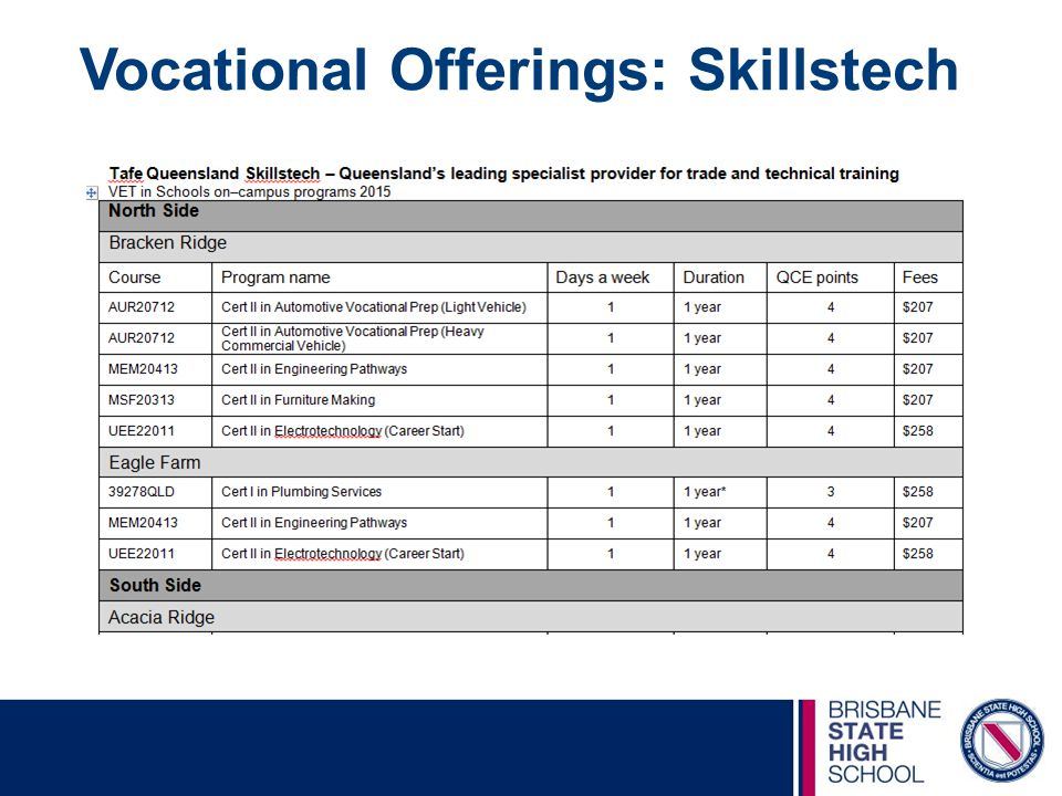 Vocational Offerings: Skillstech