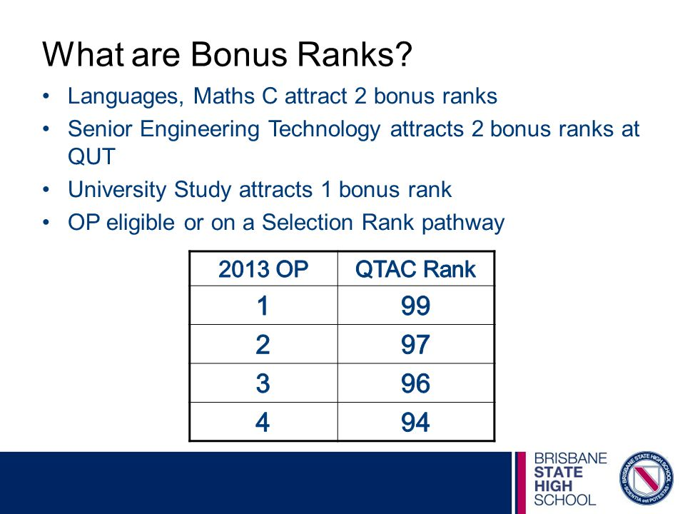 What are Bonus Ranks Languages, Maths C attract 2 bonus ranks. Senior Engineering Technology attracts 2 bonus ranks at QUT.