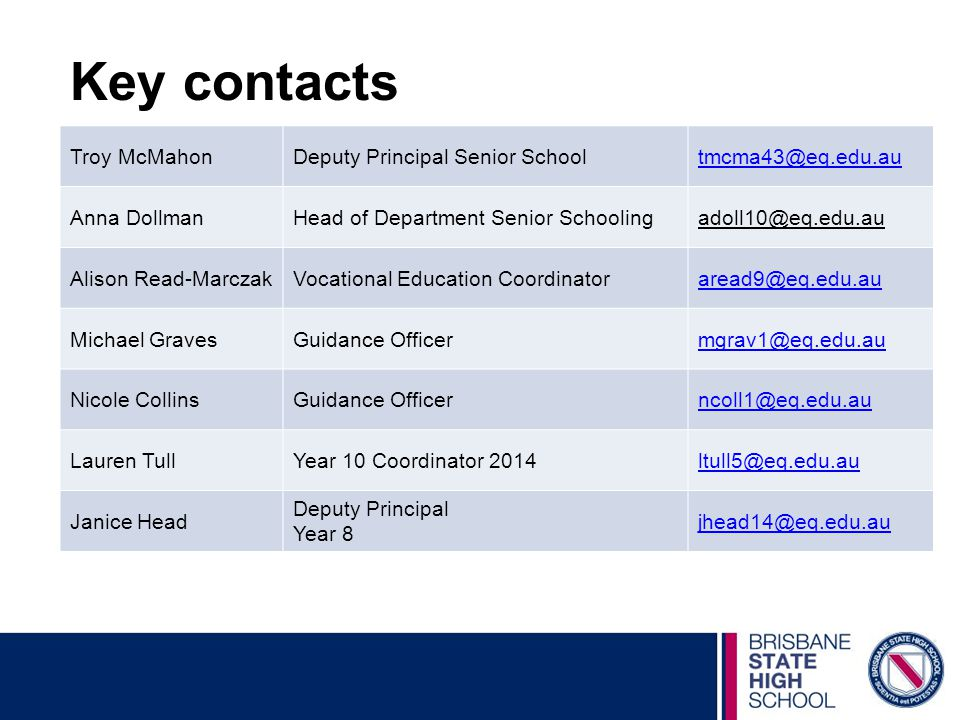 Key contacts Troy McMahon Deputy Principal Senior School
