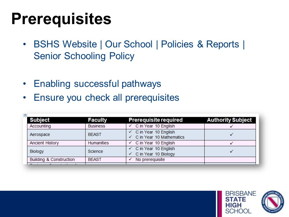 Prerequisites BSHS Website | Our School | Policies & Reports | Senior Schooling Policy. Enabling successful pathways.