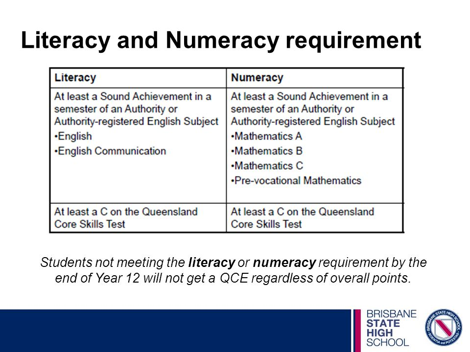 Literacy and Numeracy requirement