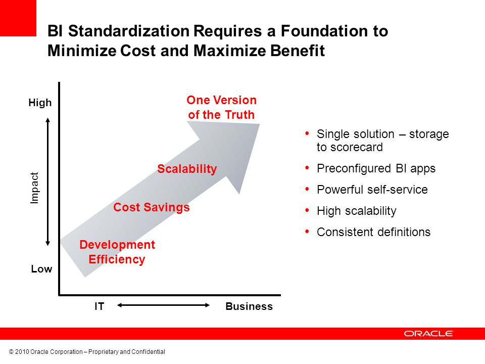 BI Standardization Requires a Foundation to Minimize Cost and Maximize Benefit