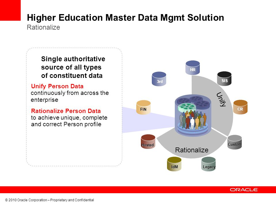 Higher Education Master Data Mgmt Solution Rationalize