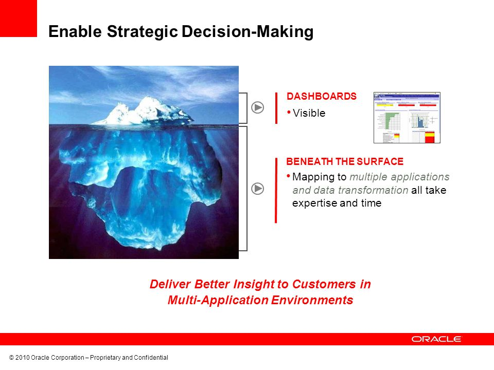 Enable Strategic Decision-Making
