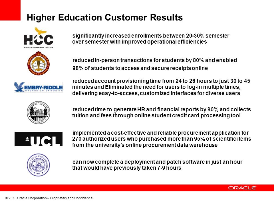 Higher Education Customer Results