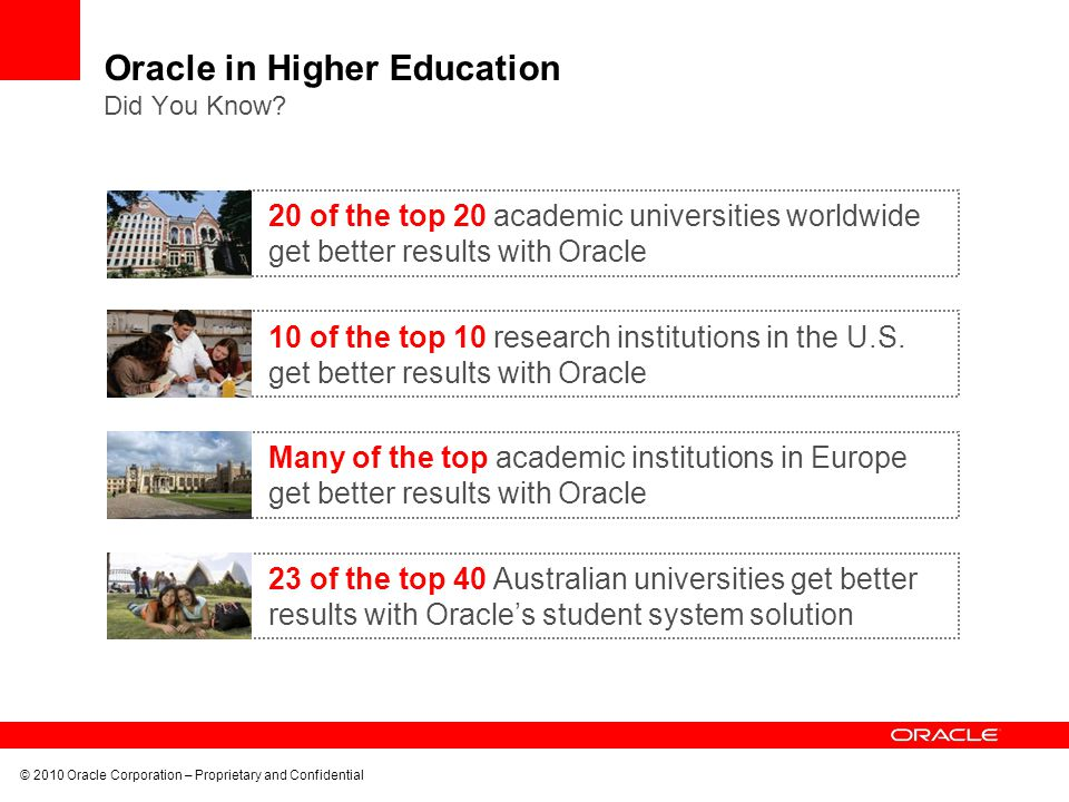 Oracle in Higher Education Did You Know