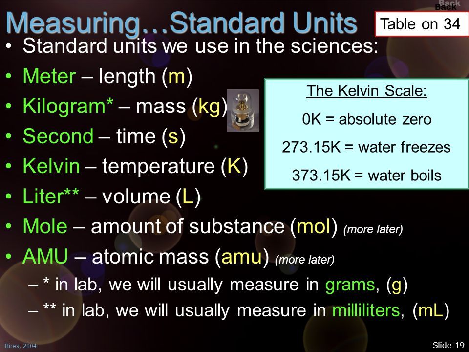 Measuring…Standard Units