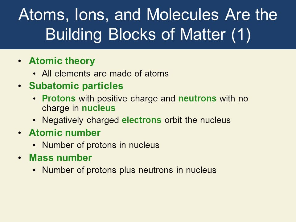 Atoms, Ions, and Molecules Are the Building Blocks of Matter (1)