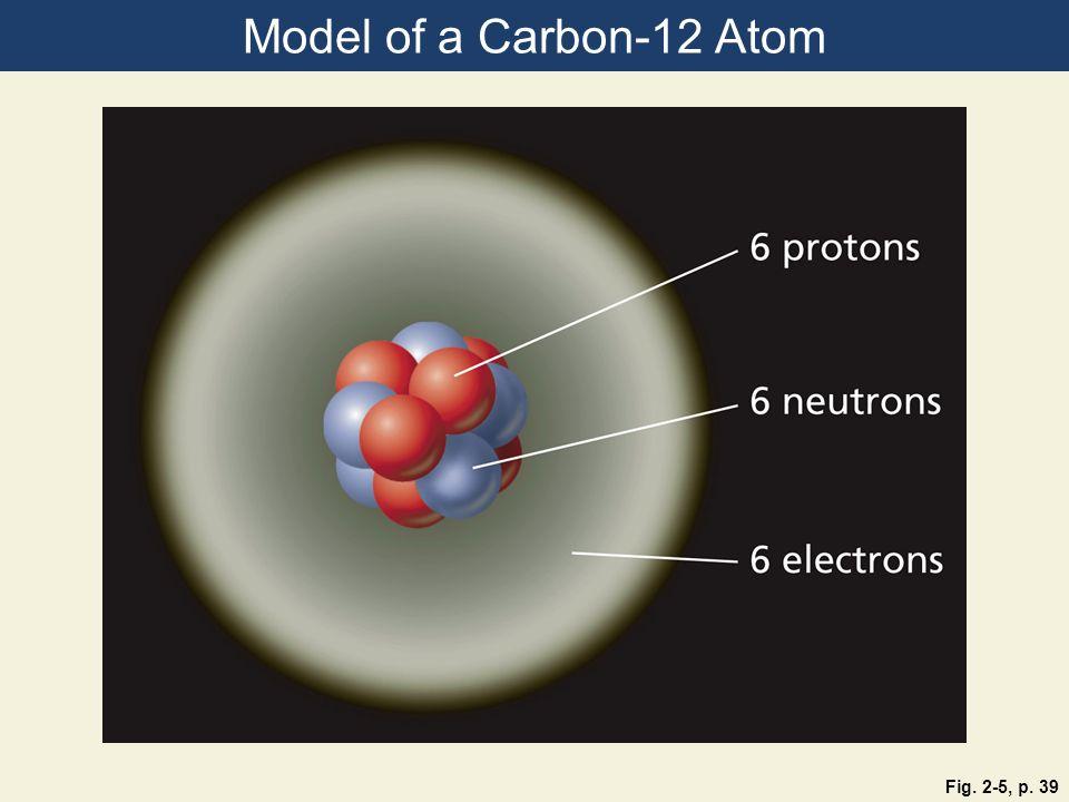 Model of a Carbon-12 Atom