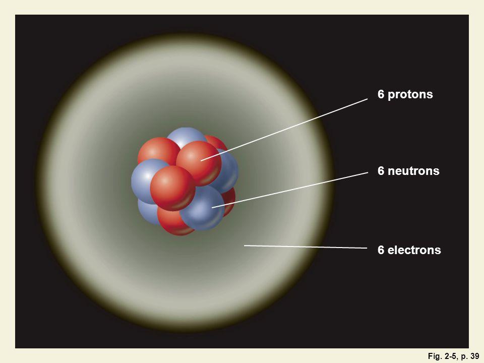 6 protons 6 neutrons 6 electrons