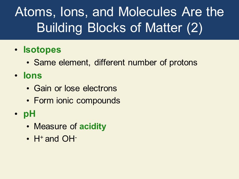 Atoms, Ions, and Molecules Are the Building Blocks of Matter (2)