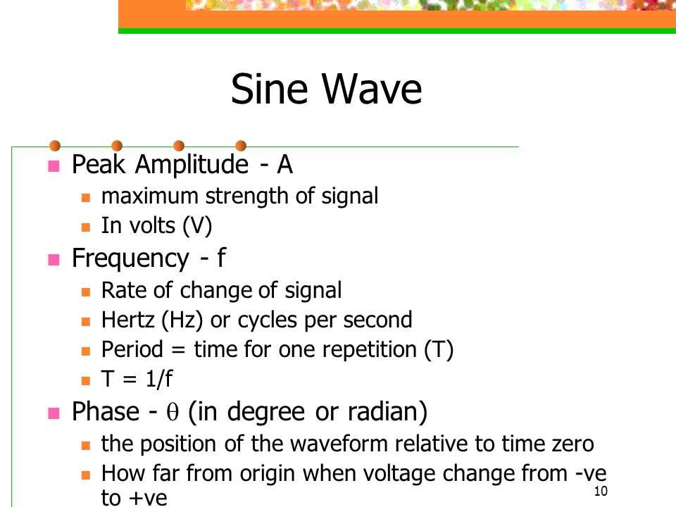 Sine Wave Peak Amplitude - A Frequency - f