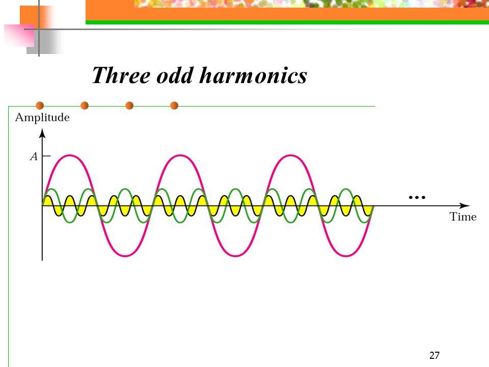 Three odd harmonics