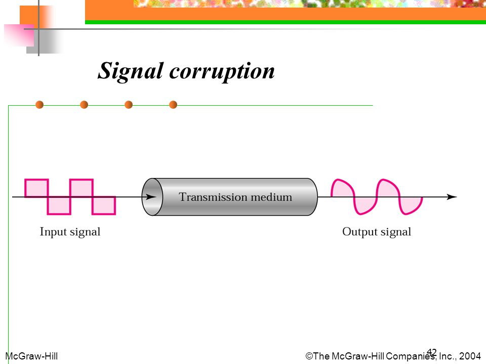 Signal corruption McGraw-Hill The McGraw-Hill Companies, Inc., 2004