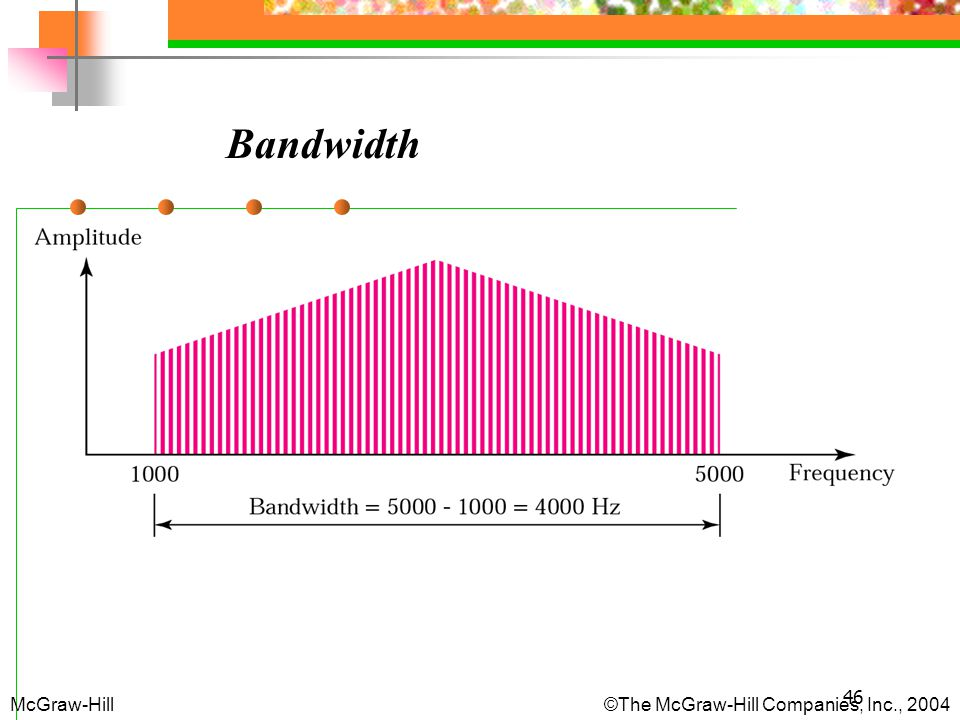 Bandwidth McGraw-Hill The McGraw-Hill Companies, Inc., 2004