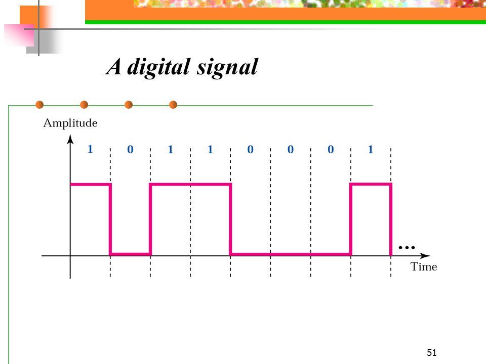 A digital signal