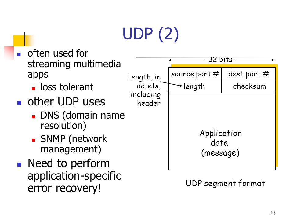 UDP (2) often used for streaming multimedia apps. loss tolerant. other UDP uses. DNS (domain name resolution)