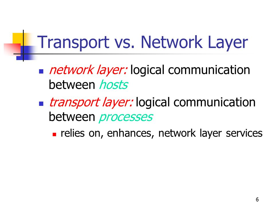 Transport vs. Network Layer