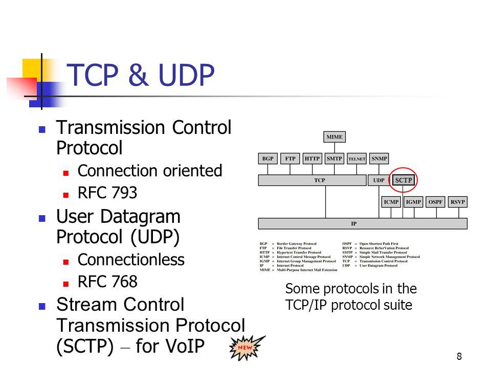 TCP & UDP Transmission Control Protocol User Datagram Protocol (UDP)