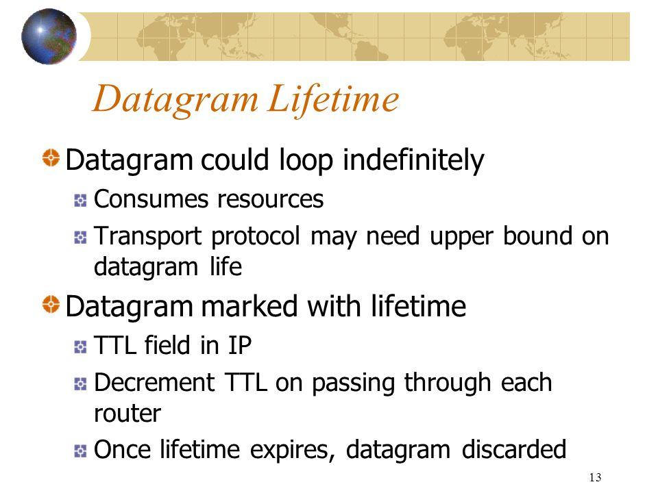 Datagram Lifetime Datagram could loop indefinitely