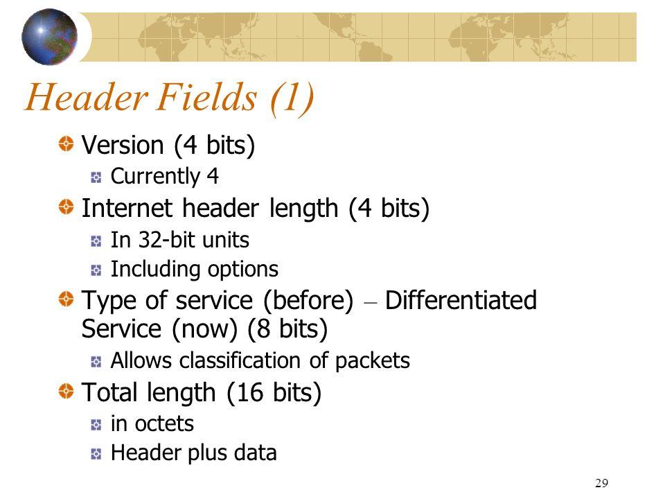 Header Fields (1) Version (4 bits) Internet header length (4 bits)