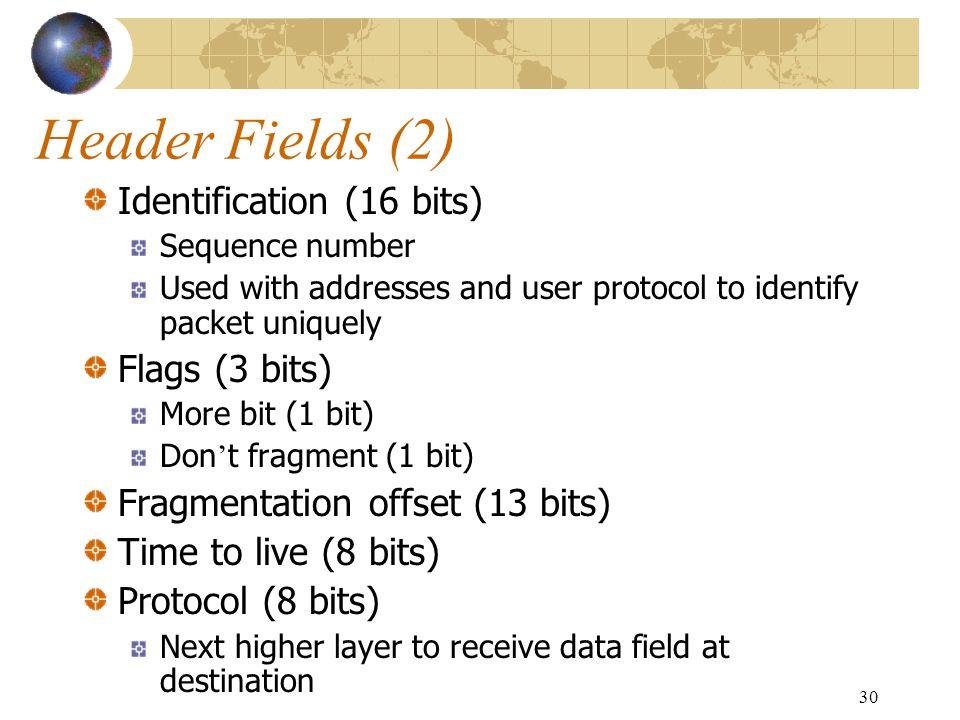 Header Fields (2) Identification (16 bits) Flags (3 bits)