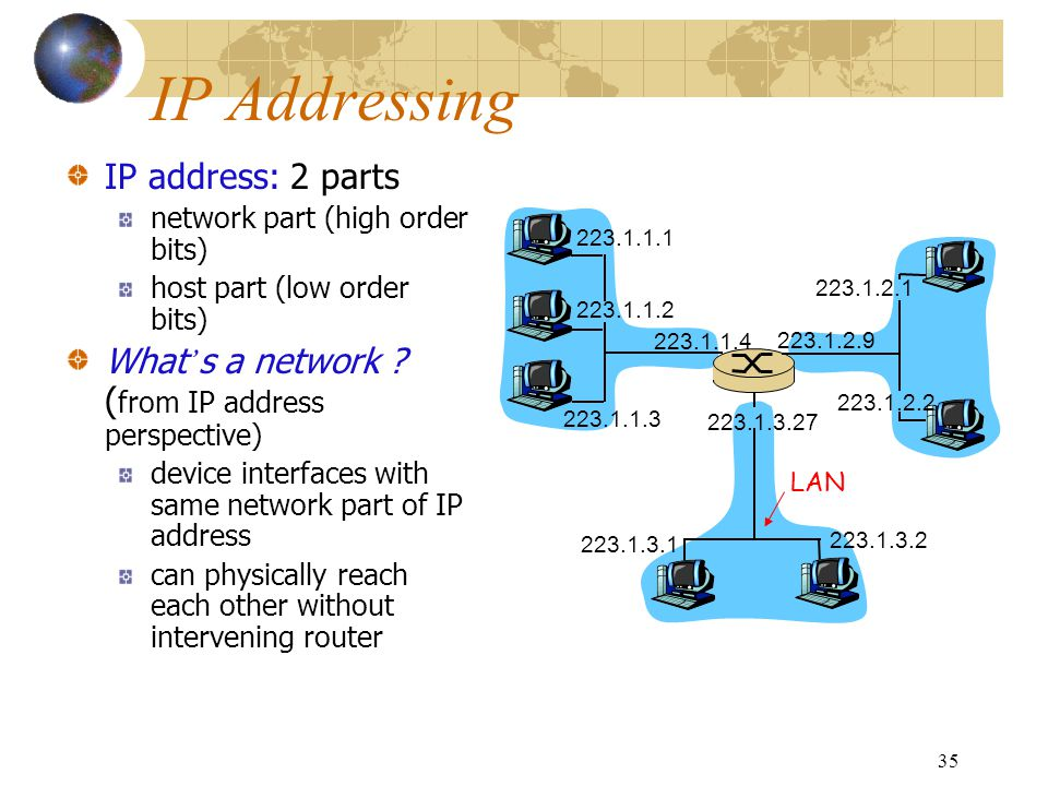 IP Addressing IP address: 2 parts