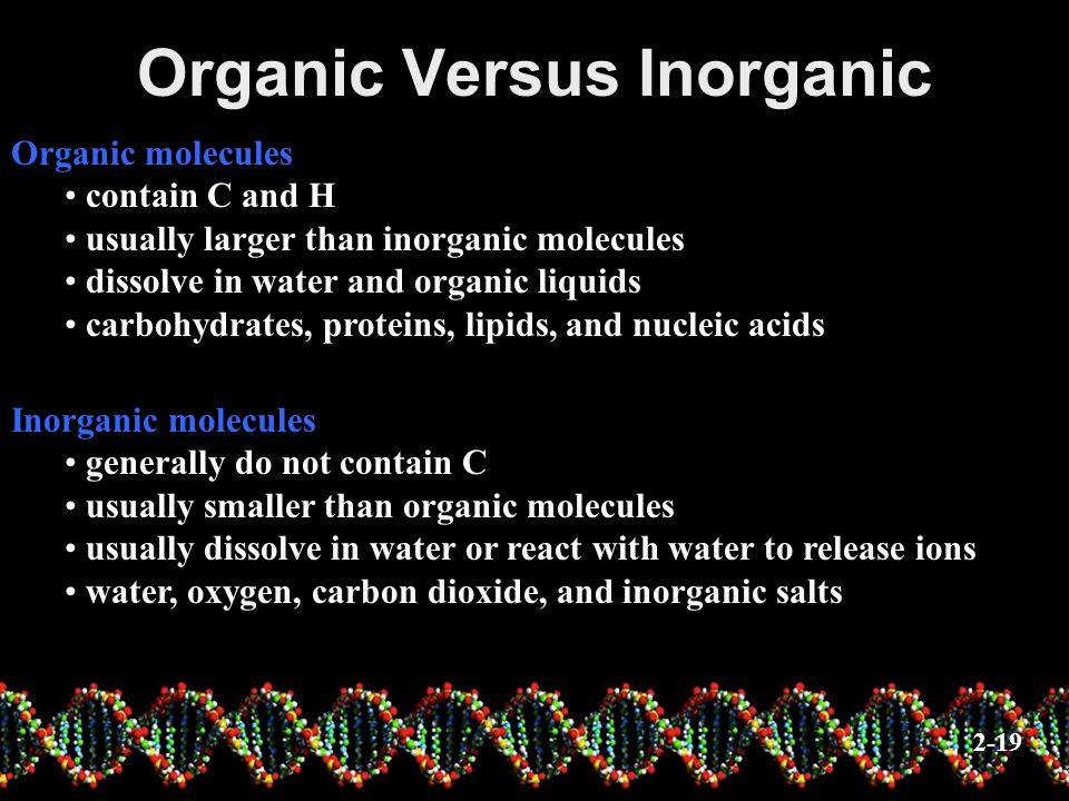 Organic Versus Inorganic