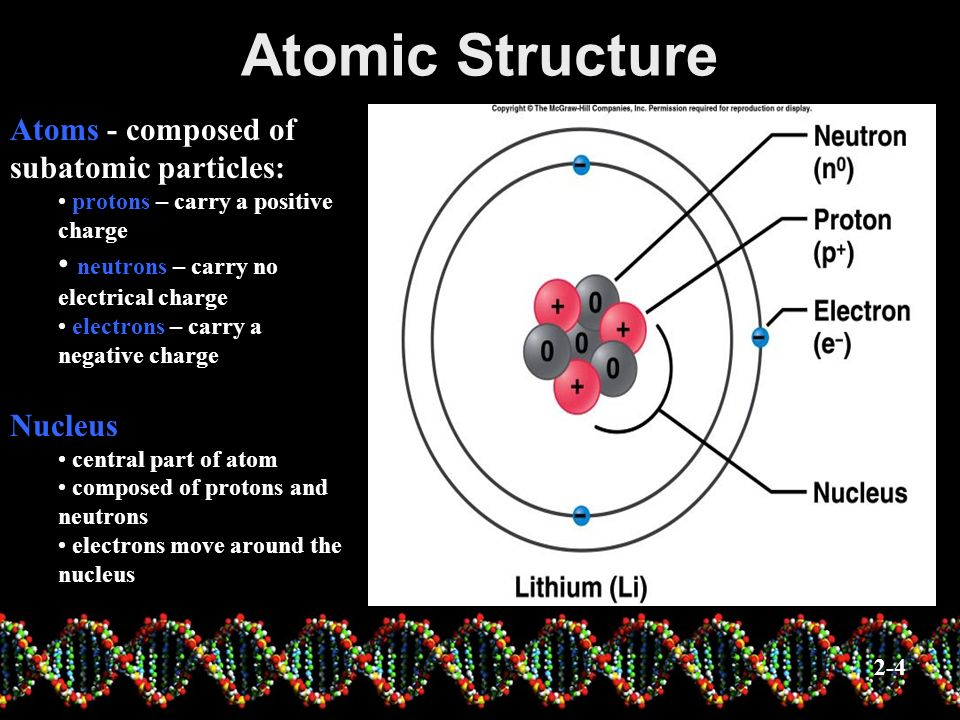 Atomic Structure Atoms - composed of subatomic particles: