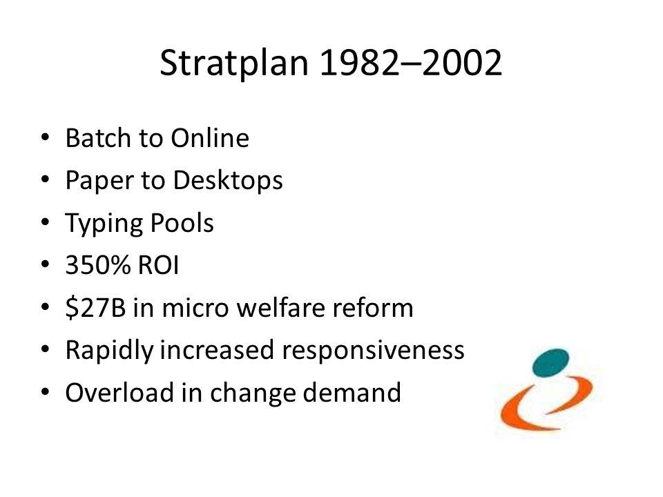 Stratplan 1982–2002 Batch to Online Paper to Desktops Typing Pools