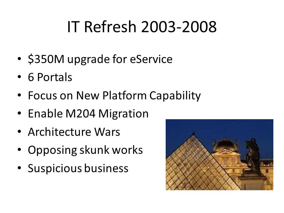 IT Refresh 2003-2008 $350M upgrade for eService 6 Portals