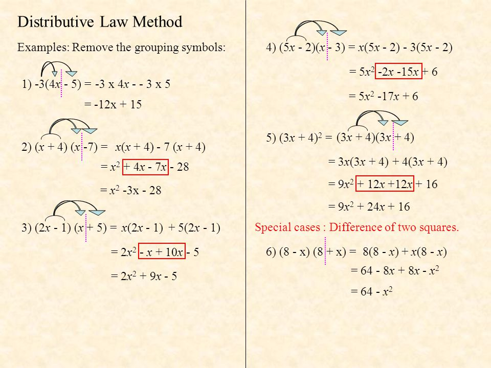 Distributive Law Method