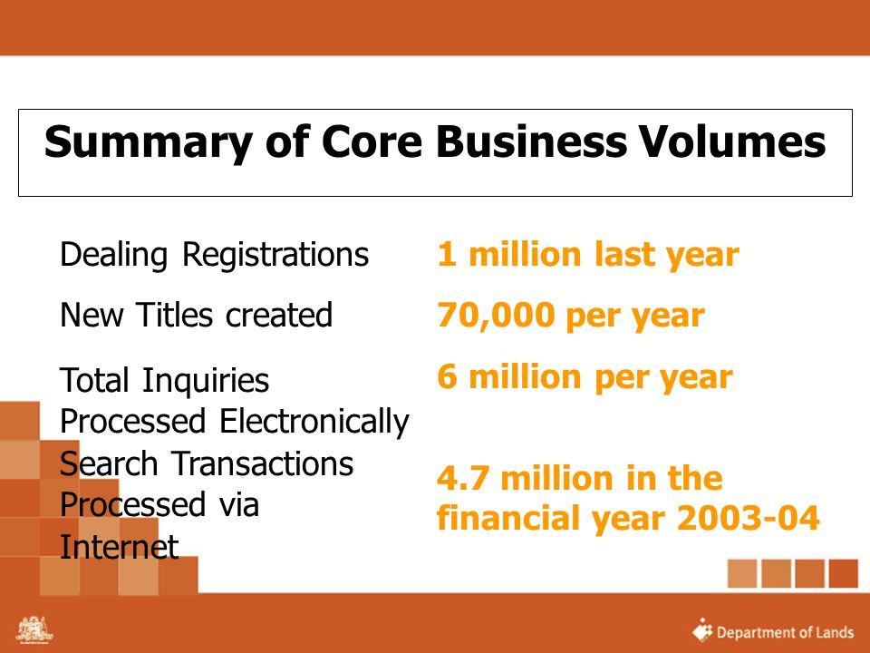 Summary of Core Business Volumes