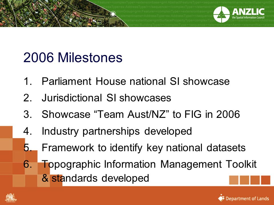 2006 Milestones Parliament House national SI showcase